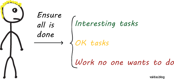 My Delegation Lessons